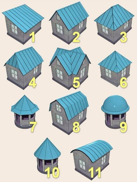 Различные типы крыш