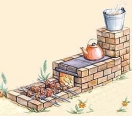 Суперпросто: шашлычный дворик своими руками